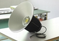 200W LED工礦燈