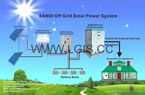 solar generator 30KW off grid solar system 1