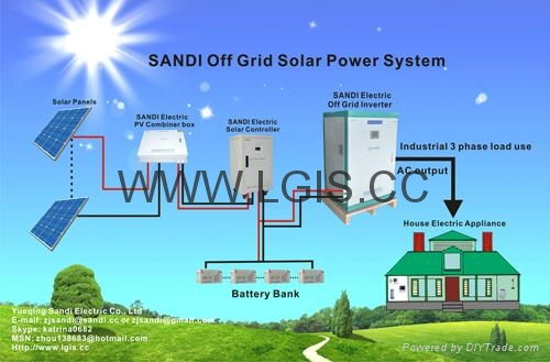 SANDI off-grid tie solar power inverters