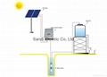 三迪光伏水泵逆变器采用变频驱动(VFD)设计,可根据日照的强度变化实时地调节输出频率控制电机的转速,大大提高了效率,并更好地保护水泵和太阳能电池板的最大利用率.