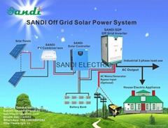 10kw solar power system for home appliance use