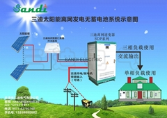 100KW Solar stand-alone inverters for solar system no need backup batteries