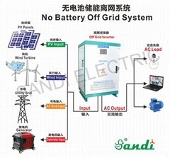200KW off grid inverter with solar input 400-850VDC without battery system (Hot Product - 1*)