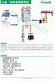三迪油田磕頭機/抽油機專用光伏儲能油電寶逆變器