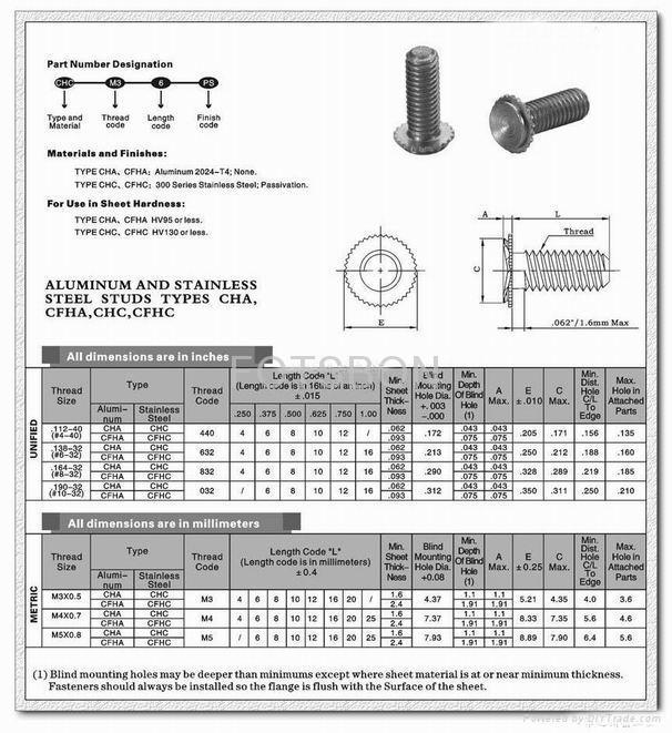 埋頭壓鉚釘CHA CHC CFHA CFHC 2