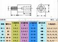 六角铜螺柱/阴阳柱/间隔柱