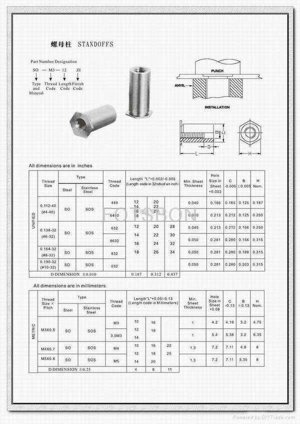 不鏽鐵壓鉚螺母柱 SO4 BSO4 2