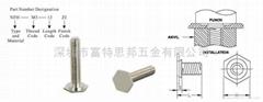 NFHS-M6-10六角頭壓鉚螺釘NFH  NFHS