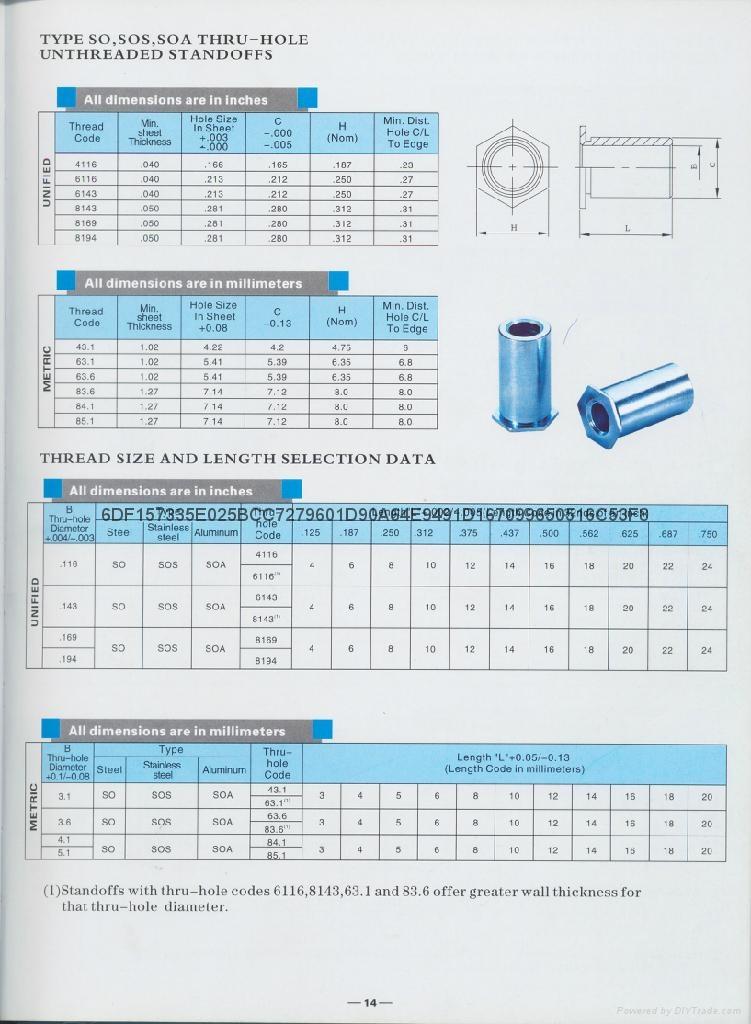 SO-43.1-3通孔無螺紋壓鉚螺母柱 SO-8169-14  SOS  SOA 2