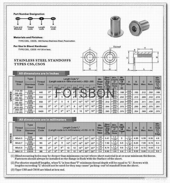 CSS -M3-6 埋頭壓鉚螺柱 3