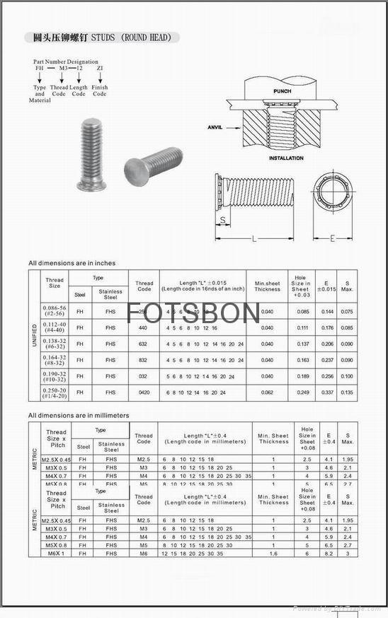 压铆螺钉FH FHS 压铆螺钉厂家 压铆螺钉现货 图片 资料 6