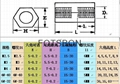 六角銅螺柱/陰陽柱/間隔柱 6