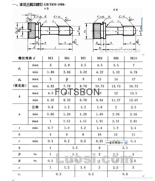 滾花高頭螺釘GB/T834-1988 5