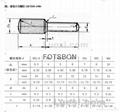 滚花高头螺钉GB/T834-1988
