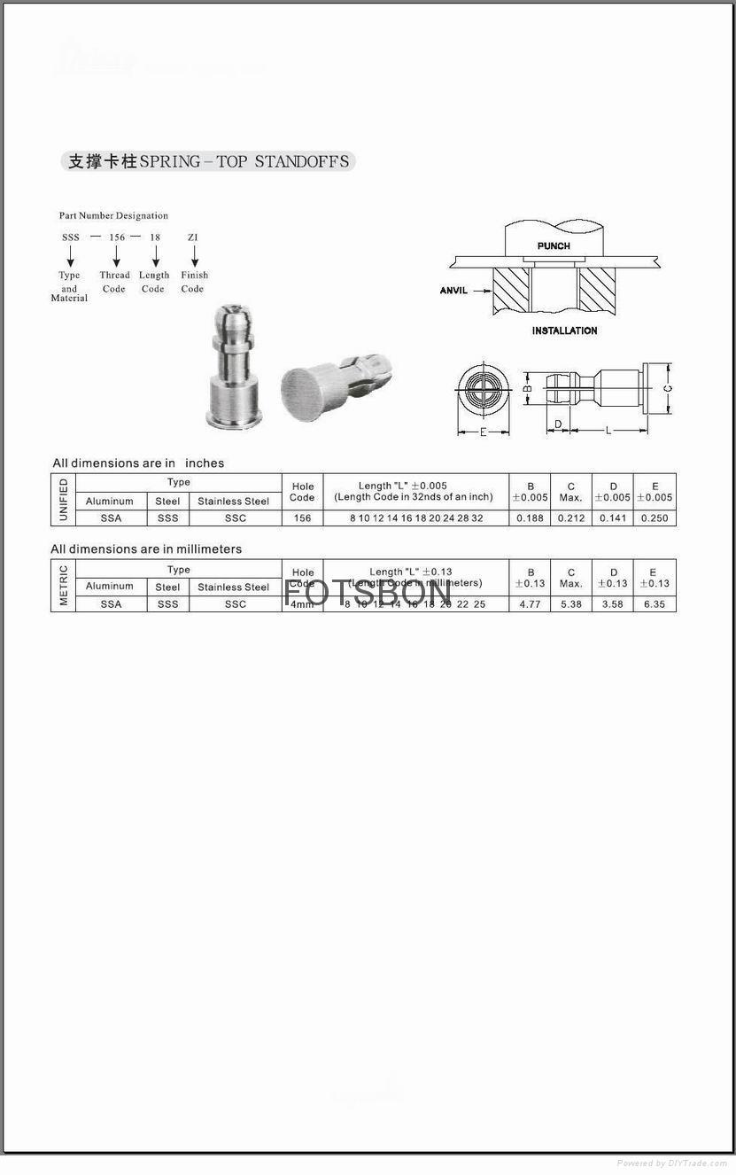 擠壓螺母|擠壓螺母KF2 KFS2|擠壓螺母柱KFE KFSE 7