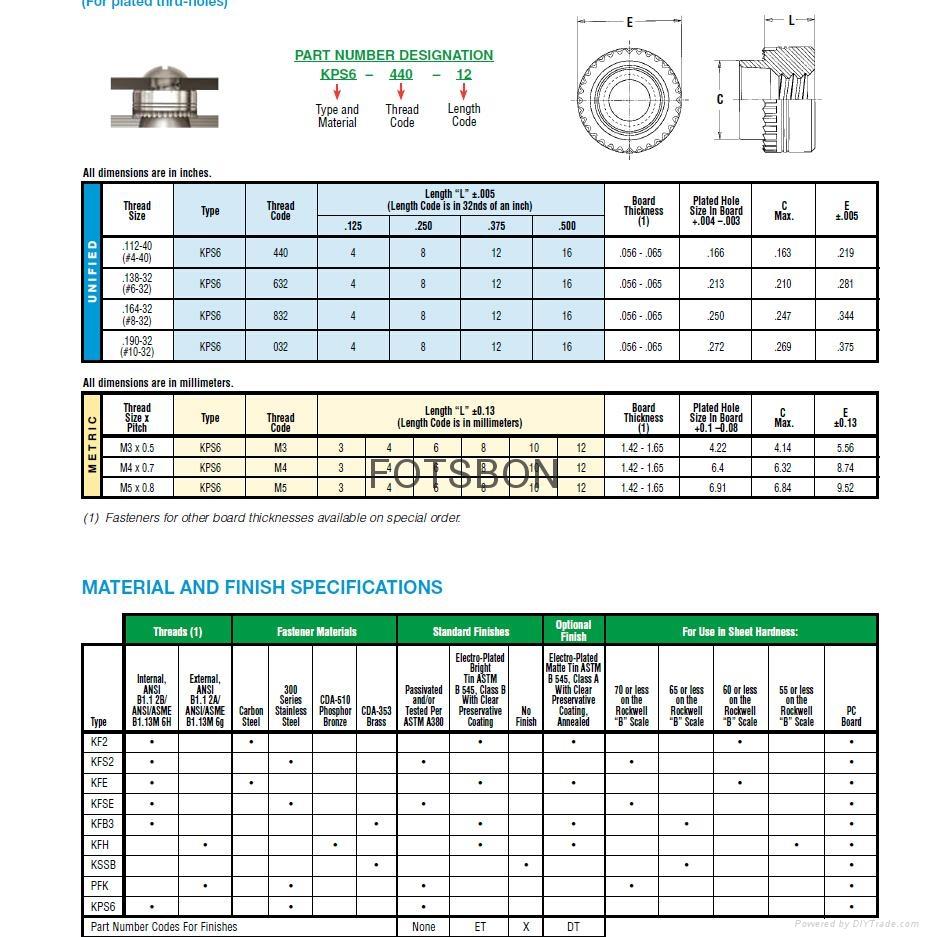 擠壓螺母|擠壓螺母KF2 KFS2|擠壓螺母柱KFE KFSE 4