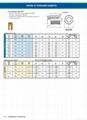 銅熱壓螺母PPB PFLB PKB 6