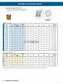 铜热熔螺母IBLC ITB ITC STKB STKC NFPC NFPA