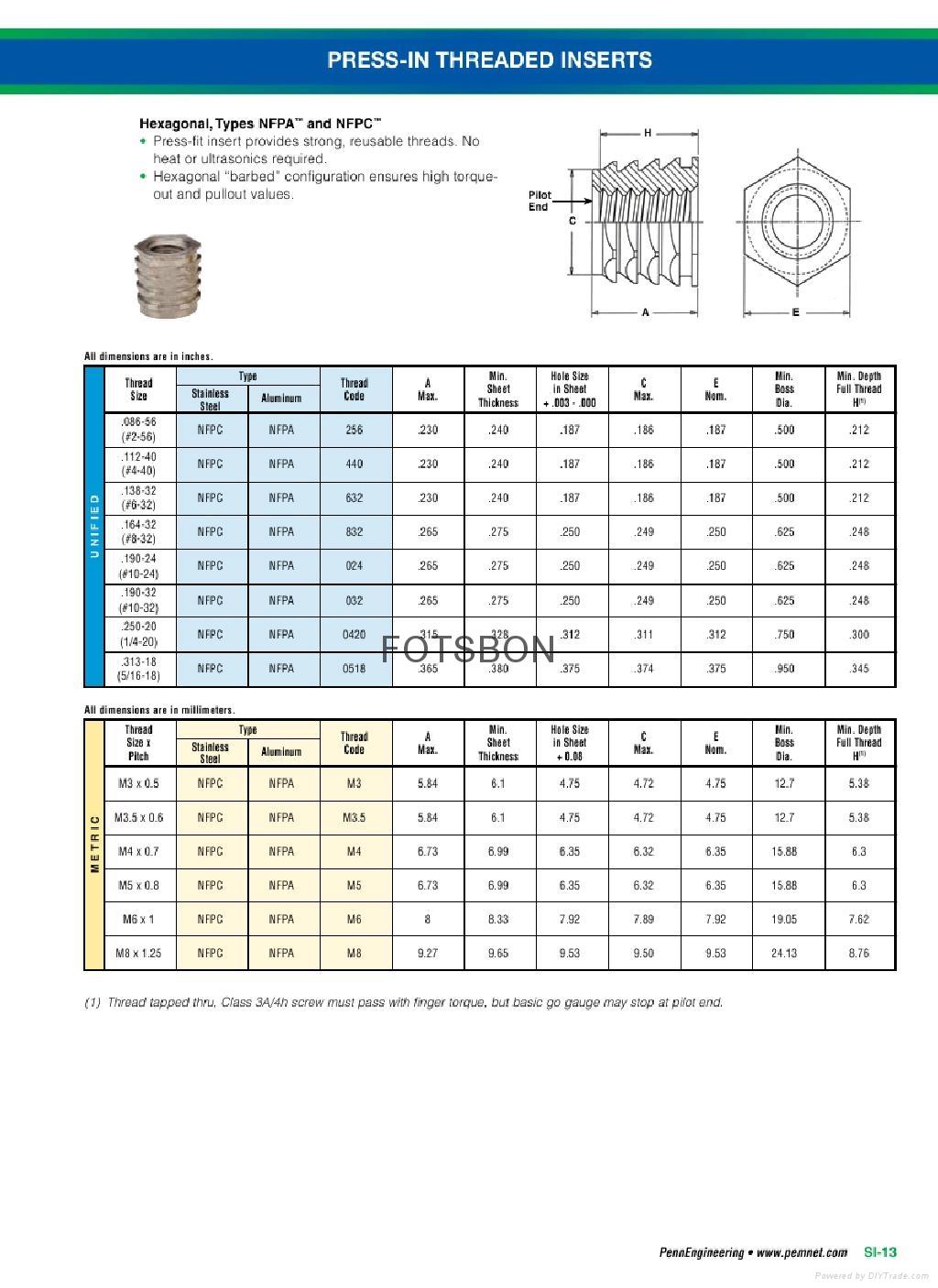 銅熱熔螺母IBLC ITB ITC STKB STKC NFPC NFPA 8