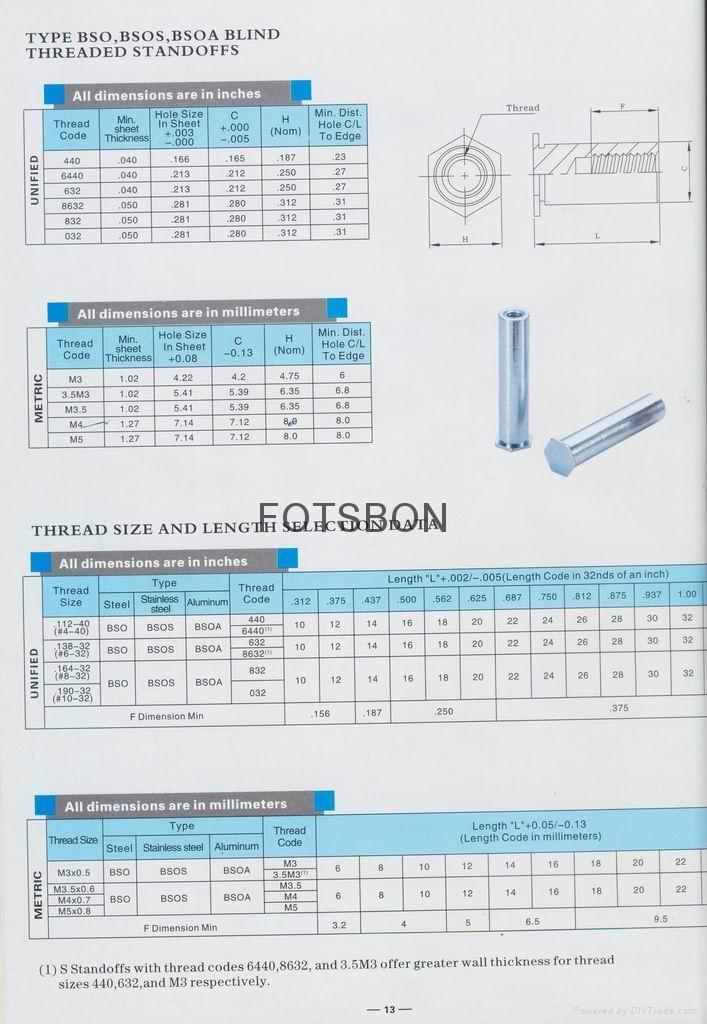 BSOS-M3-10不锈钢盲孔压铆螺母柱 3