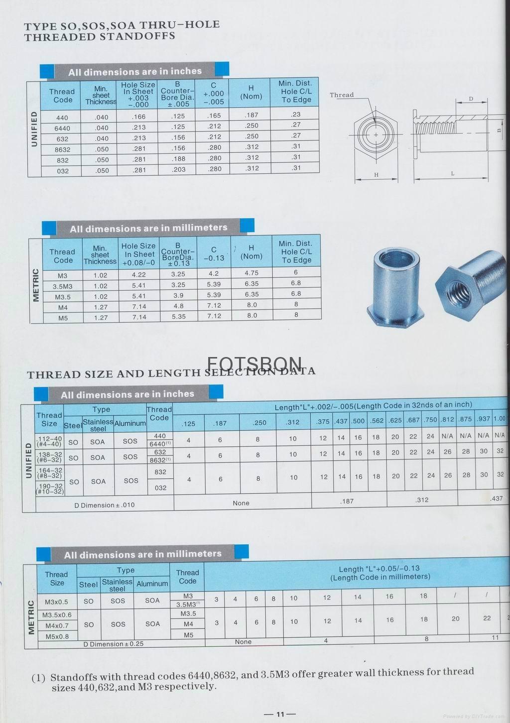 SOA-632-10鋁壓鉚螺母柱 ,通孔,英制,鋁本色,可以氧化 3