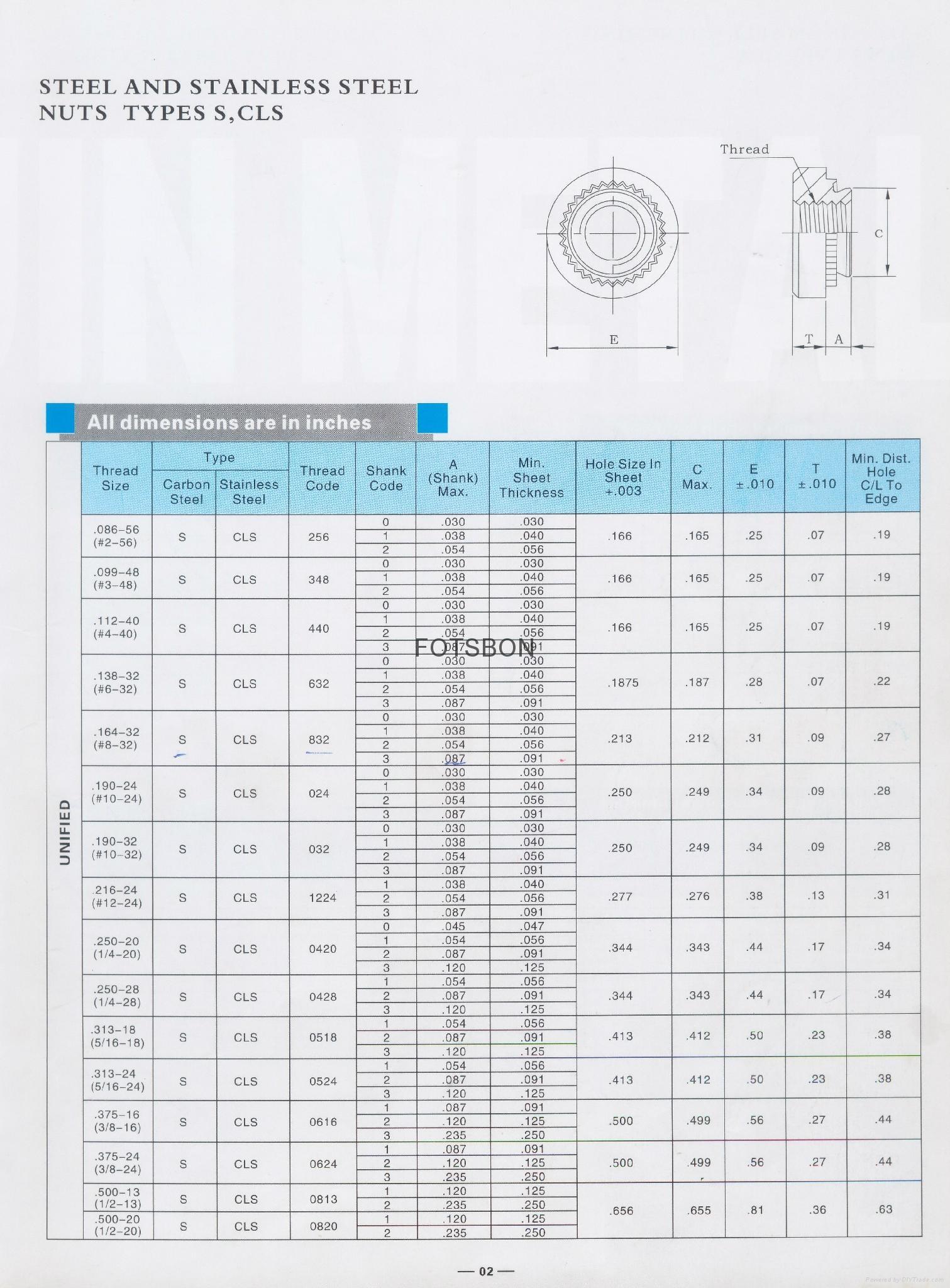 S-M2-1壓鉚螺母CLS-M2-0 6