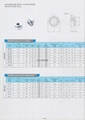 CLA-832-2铝压铆螺母CLA-M5-2 6