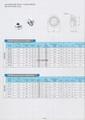 CLA-832-2铝压铆螺母CLA-M5-2