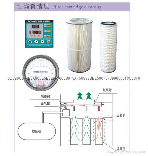 小型工業集塵機 3