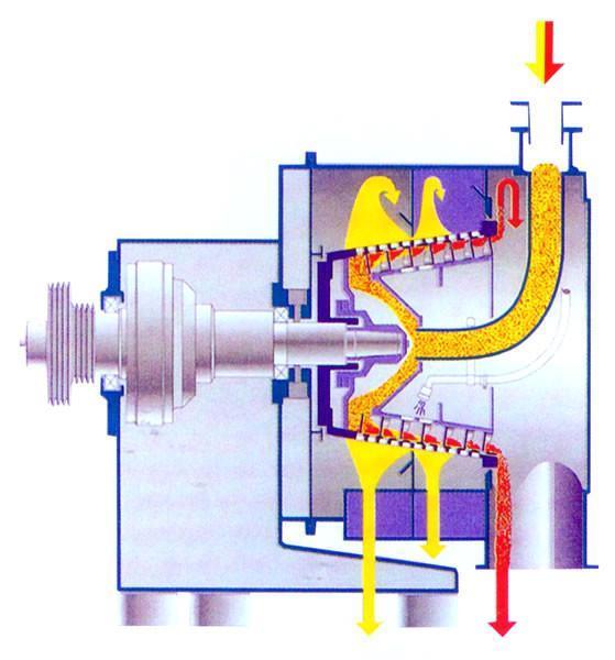 卧式螺旋卸料过滤离心机  3