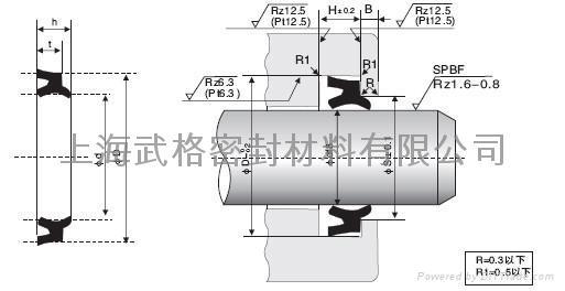 lbh液压油缸防尘圈图片