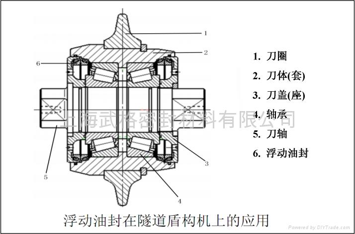 隧道盾構機用浮動油封 1