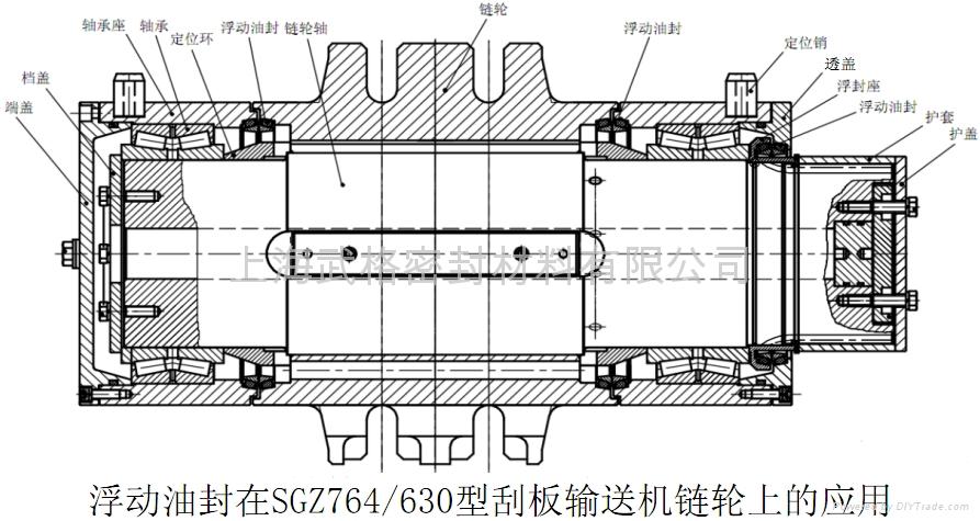 输送机用浮动油封 1