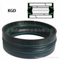 活塞(孔)用KGD型 丁腈橡胶+热塑性聚酯树脂+缩醛树脂 组合式密封圈 1