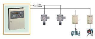 氯气气体报警器 1