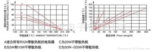 RXG24铝外壳线绕电阻 3
