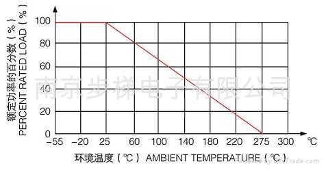 RXLG 梯形金属铝外壳电阻器 3