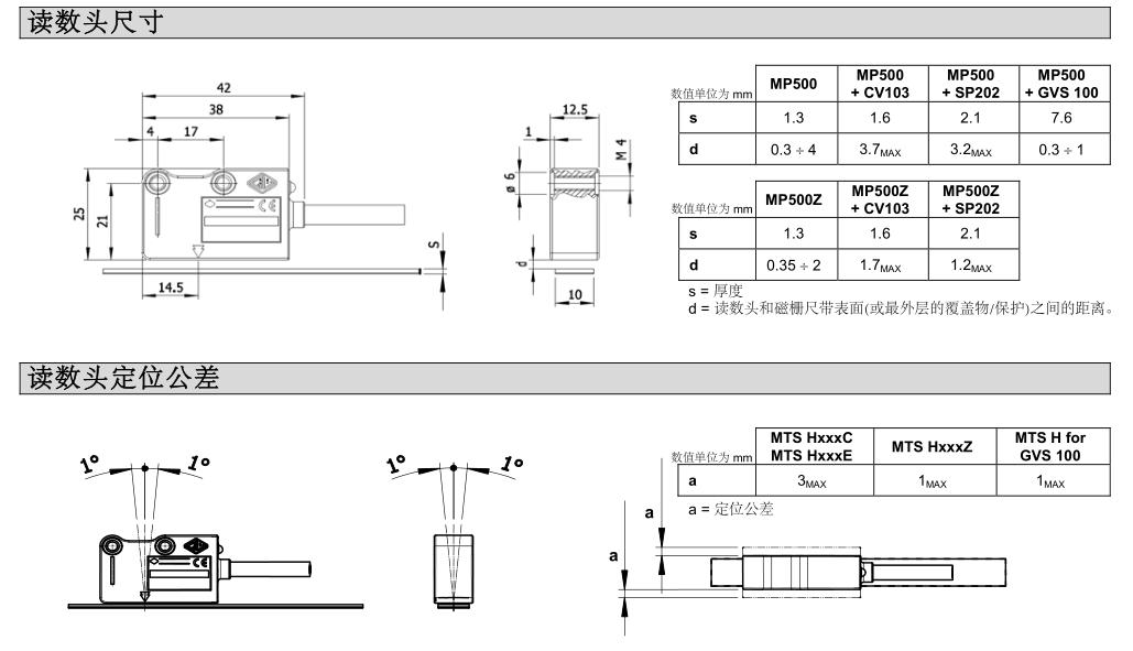 MTS H 磁栅尺 2