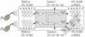 编码器信号分配/切换模块 GV210 4