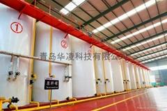 供應潤滑油生產自動化控制系統