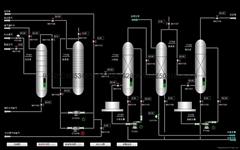 供應硫磺制酸DCS自動化控制系統