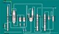 供应甲醛生产DCS自动化控制系