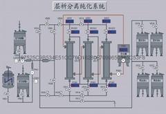 供应制药DCS自动化控制系统