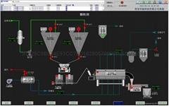 供应农药制剂生产DCS自动化控制系统