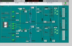 供應脫硫脫硝DCS自動化控制系統