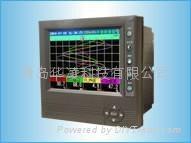 wp-C801/D803上潤全系列儀器儀表 5