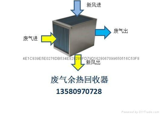 余热回收器 2