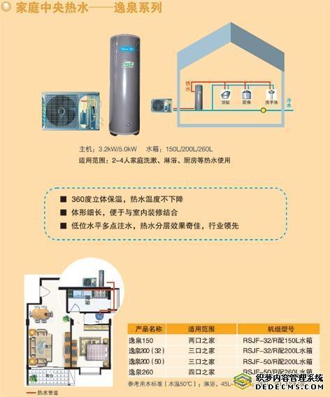 逸泉系列——美的空氣能熱泵熱水器  1