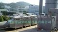 LCO系列卷煙廠廢氣除臭淨化設