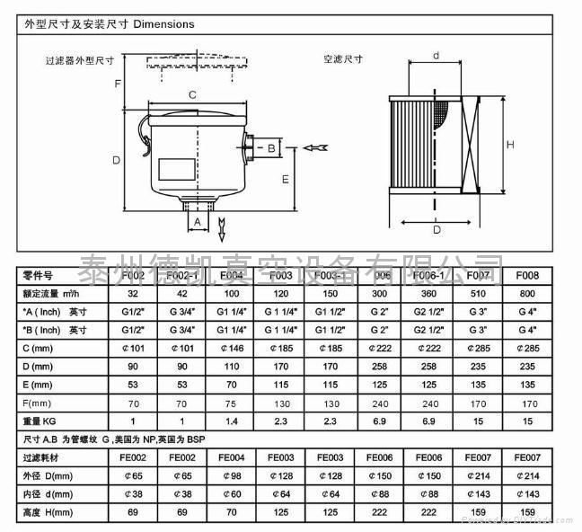 真空泵進氣過濾器 2